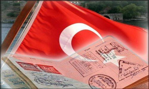 Въезд и пребывание в Турции