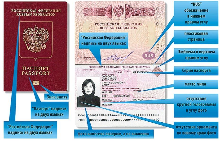 Образец российского паспорта